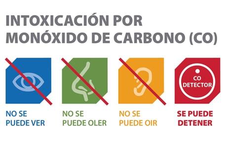 ¿Qué es la intoxicación por monóxido de carbono?