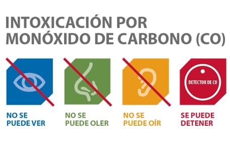 Evite intoxicaciones por monóxido de carbono