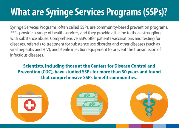 Syringe Services Programs Infographic