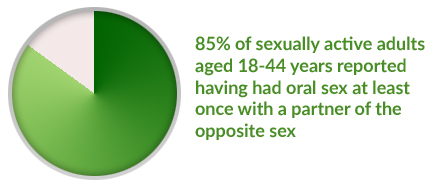Std odd via oral sex