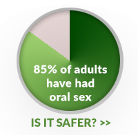 85% of adults have had oral sex. Is it safer?