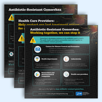 Antibiotic Resistant Infographics