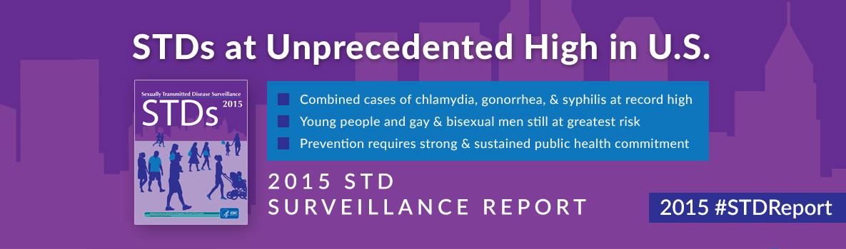 2015 STD Surveillance Report. Combined cases of chlamydia, gonorrhea, and syphilis at record high. Young people and gay & bisexual mean still at greatest risk. Prevention requires strong & sustained public health commitment.