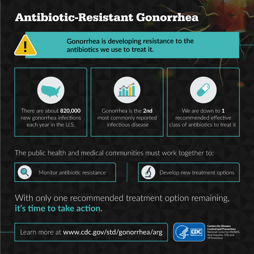 STD Prevention Infographics - STD Information from CDC  STD Prevention ...