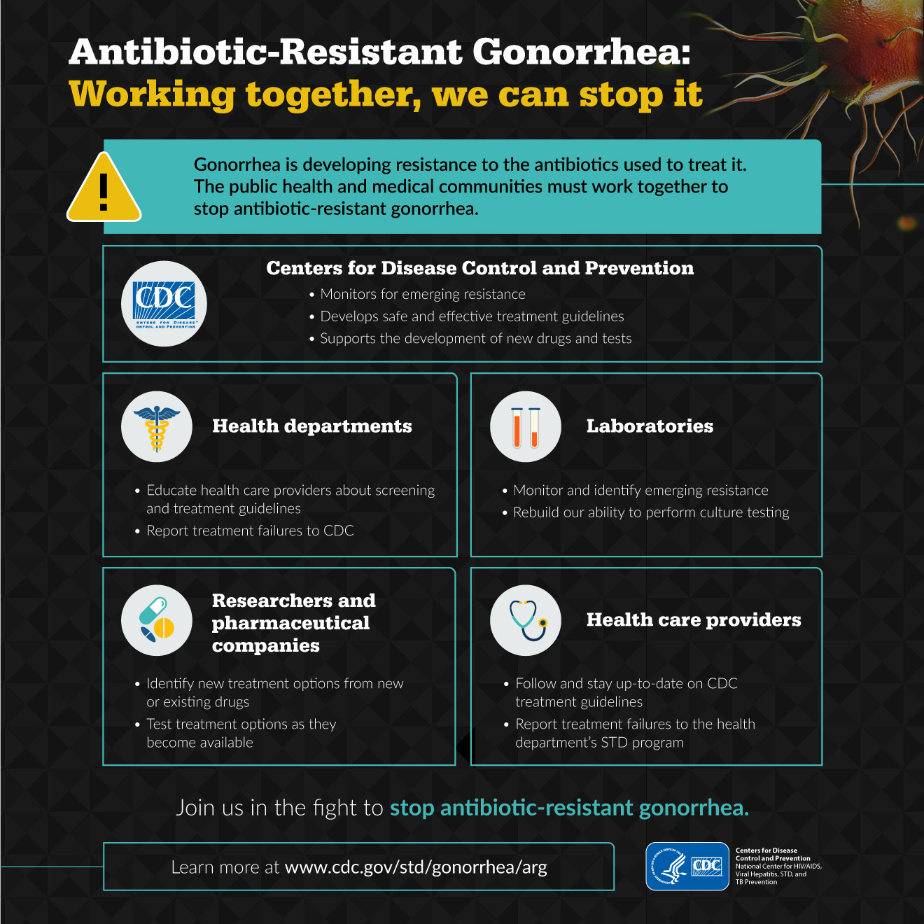 Gonorrhea is developing a resistance to the antibiotics we use to treat it. The public health and medical communities must work together to stop antibiotic-resistant gonorrhea. Learn more at: www.cdc.gov/std/gonorrhea/arg