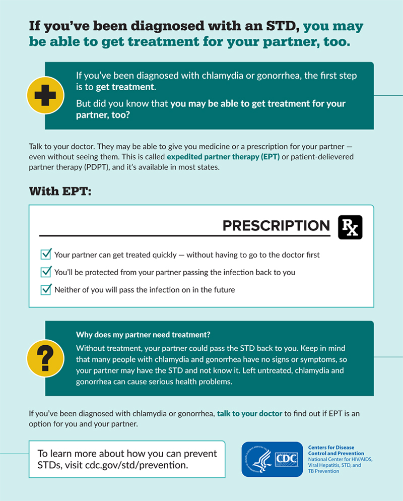 If you've been diagnosed with an STD, you may be able to get treatment for your partner, too. For an accessible version go to: https://www.cdc.gov/std/products/infographics/images/ept-infographic-508_2016.10.06.pdf