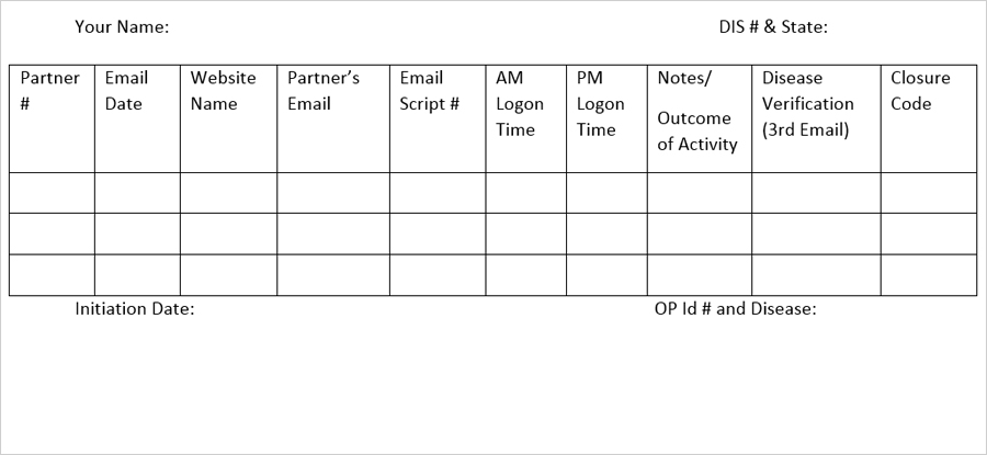 Internet Partner Notification Log Sheet