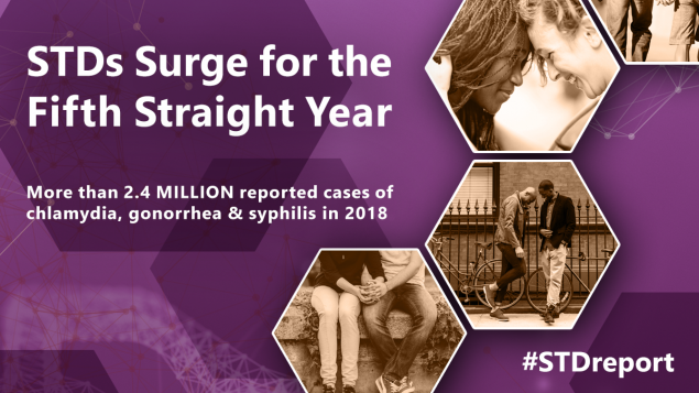 'STDs Surge for the Fifth Straight Year' social media graphic