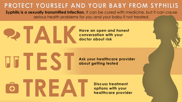 social media 'protect yourself and baby from syphilis' graphic