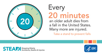 Every 20 minutes an older adult dies from a fall in the United States. Many more are injured. Take a stand to prevent falls. HHS CDC STEADI. Stopping Ederly Accidents, Deaths & Injuries