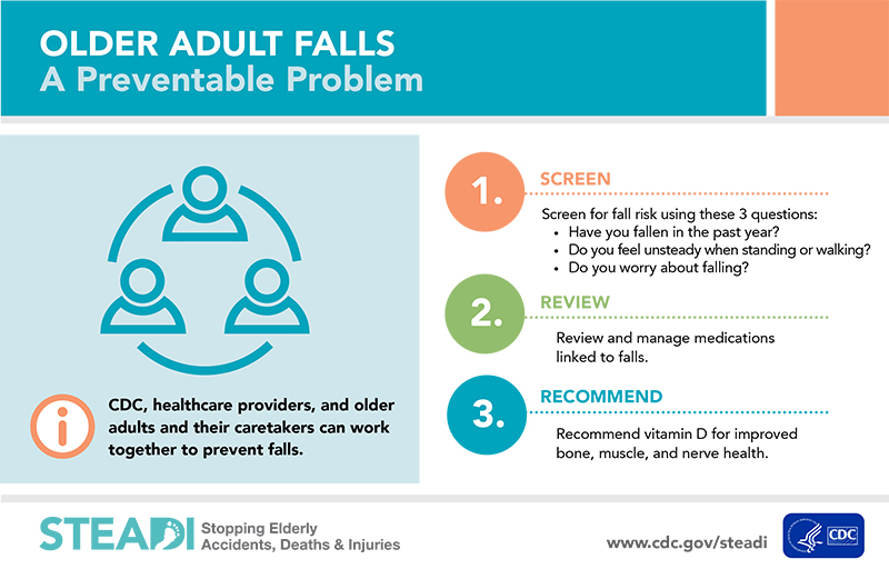 falls risk and fall prevention strategies Falls prevention preventing falls here are six easy steps you can take today to help your older loved one reduce their risk of a fall a simple strategy is.