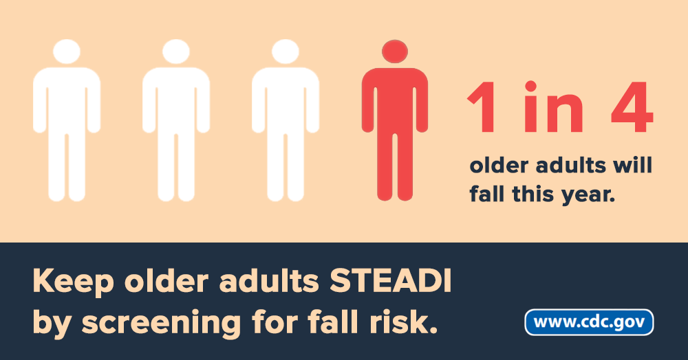 1 in 4 older adults will fall this year. Keep older adults STEADI by screening for fall risk.