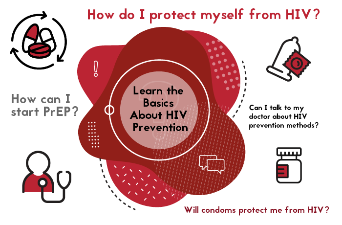 Learn the basics about HIV prevention. How do I protect myself from HIV? How can I start PrEP? Can I talk to my doctor about HIV prevention methods? Will condoms protect me from HIV?