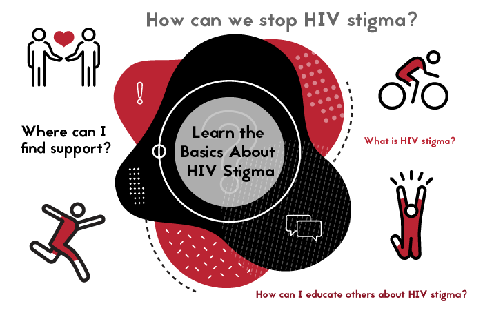 Learn the basics about HIV stigma. How can we stop HIV stigma? Where can I find support? What is HIV stigma? How can I educate others about HIV stigma?