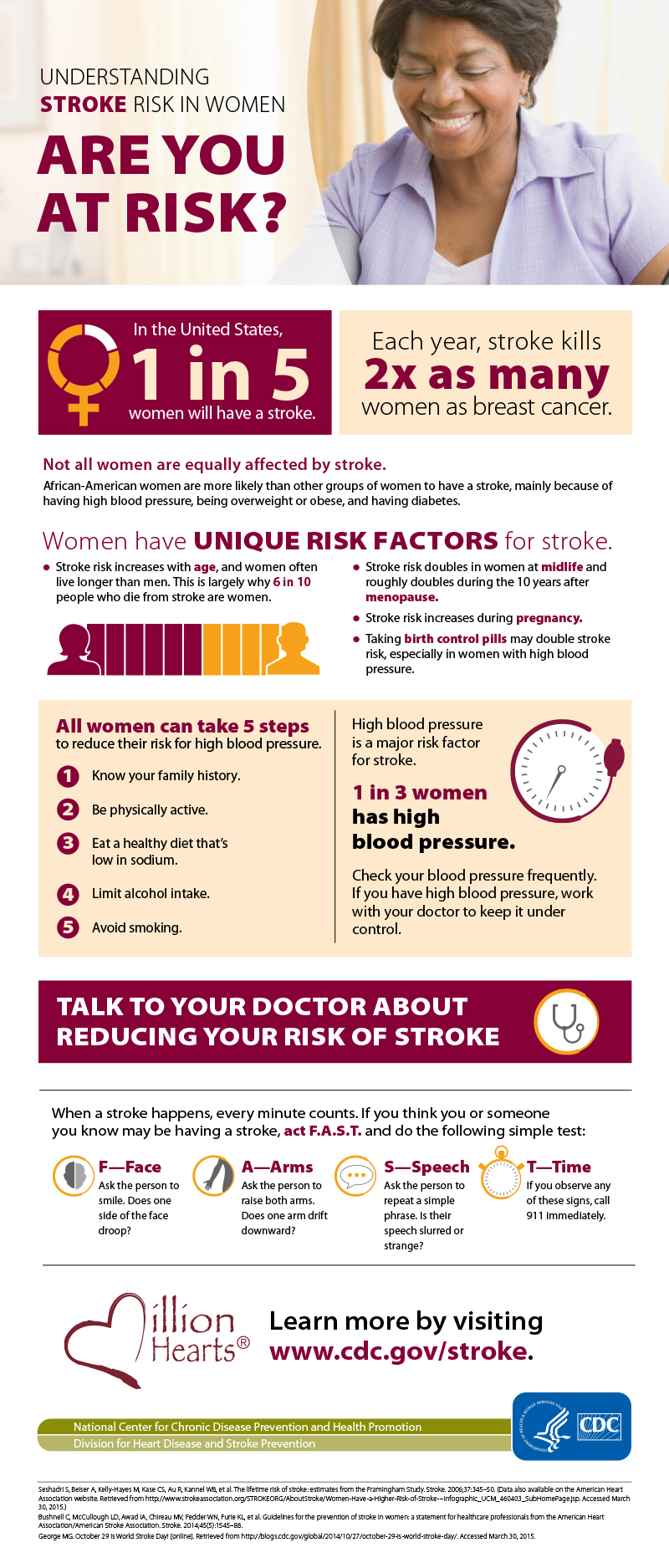 Image result for INFOGRAPHICS stroke