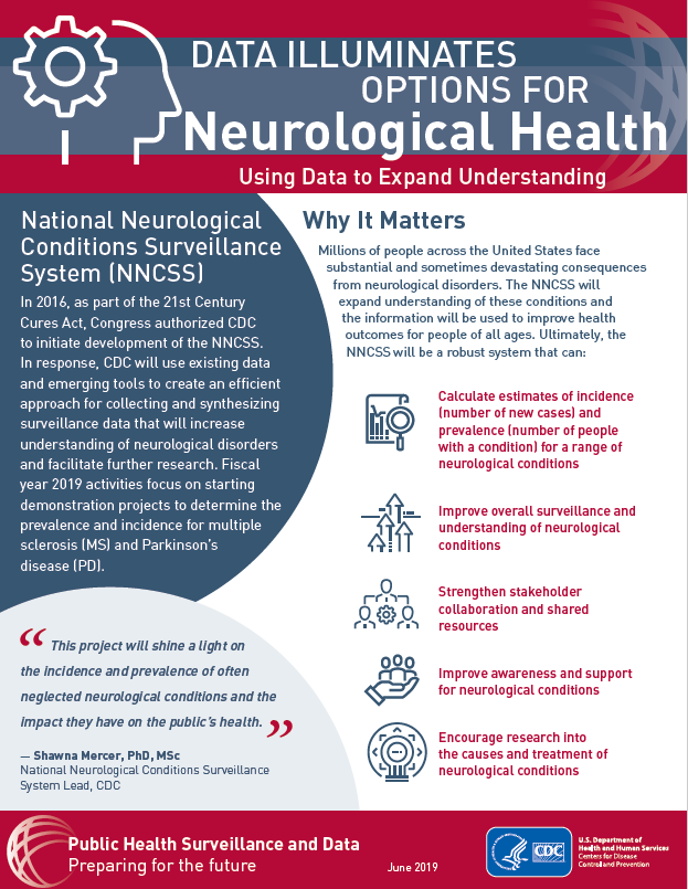 ILLUMINATING OPTIONS FOR NEUROLOGICAL HEALTH