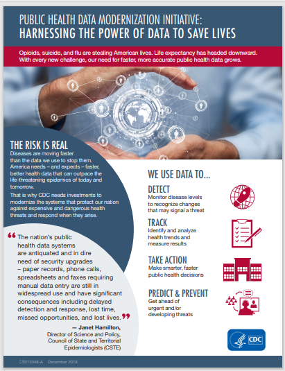 harnessing the power of data pdf image