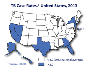 TB Case Rates, United States, 2013.  This map shows TB rates for 2013. Thirty-seven states reported a rate less than 3.0 TB cases per 100,000 population, the 2013 national average. Fourteen states and DC reported a rate above 3.0 TB cases per 100,000; these 15 areas accounted for 69% of the national total in 2013.
