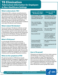 Tuberculosis Information for Employers in Non-Healthcare Settings Fact Sheets PDF file