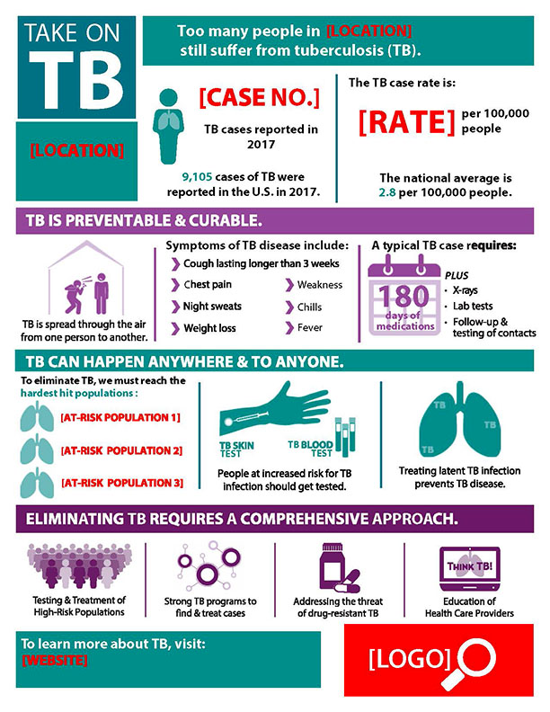 Customizable Take On Tb Infographic With Instructions Infographics