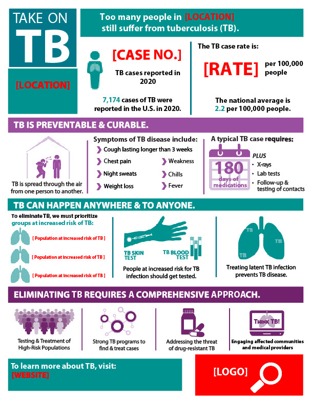 "The customizable ""Take on TB"" infographic allows you to add state or local-level TB data in the template provided below. There is a detailed set of instructions to help customize this material."