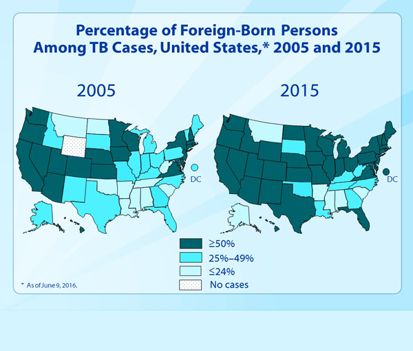 Slide 16. Percentage of Foreign-Born Persons Among TB Cases, United States, 2005 and 2015.