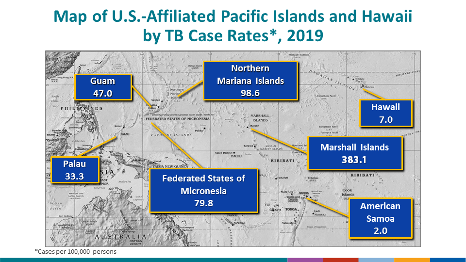 Among the U.S. territories, incidence rates ranged from 0.9 (U.S. Virgin Islands, not shown) to 98.6 (Commonwealth of the Northern Marianas Islands). For the three freely associated states, reported incidence rates were 33.3 for the Republic of Palau, 79.8 for the Federated States of Micronesia, and 383.1 for the Republic of the Marshall Islands.