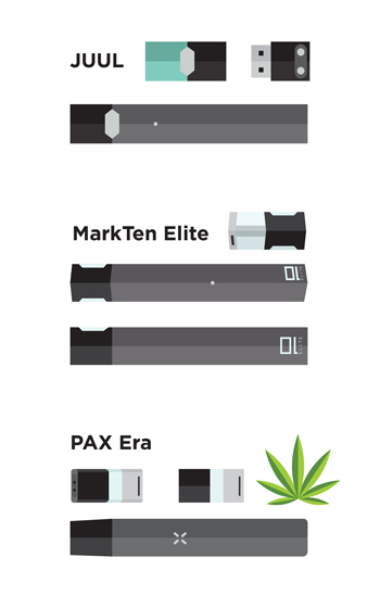 Illustrations of the different e-cigarette devices such as JUUL, Mark Ten Elite and PAX Era.