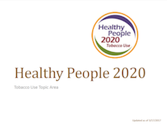 Healthy People 2020 presentation