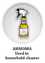 Ammonia used in household cleaner