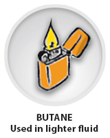 Butane used in lighter fluid