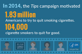 Tips Impact and Results - In 2014, the Tips campaign motivated 1.83 million Americans to try to quit smoking cigarettes. 104,000 cigarette smokers to quit for good.
