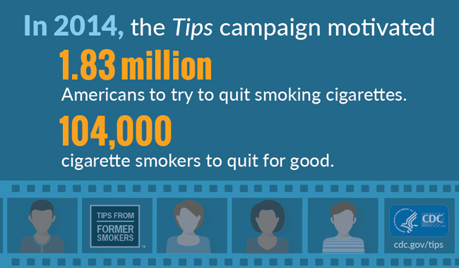 an analysis of cdc campaign for kids Campaign for tobacco-free kids disease (the union) and the campaign for tobacco-free kids in the first twenty-one rounds of the grants program.