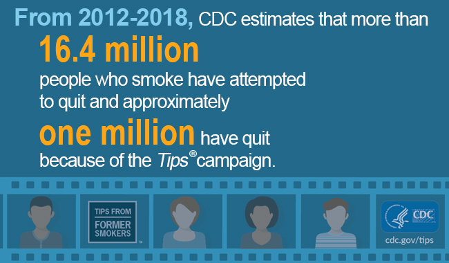 From 2012-2018, CDC estimates that more than 16.4 million people who smoke have attempted to quit and approximately one million have successfully quit because of the Tips campaign.