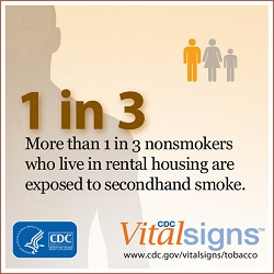 More than 1 in 3 nonsmokers who live in rental housing are exposed to secondhand smoke.