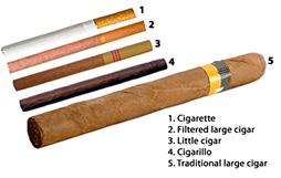 cdc fact sheet cigars smoking tobacco use