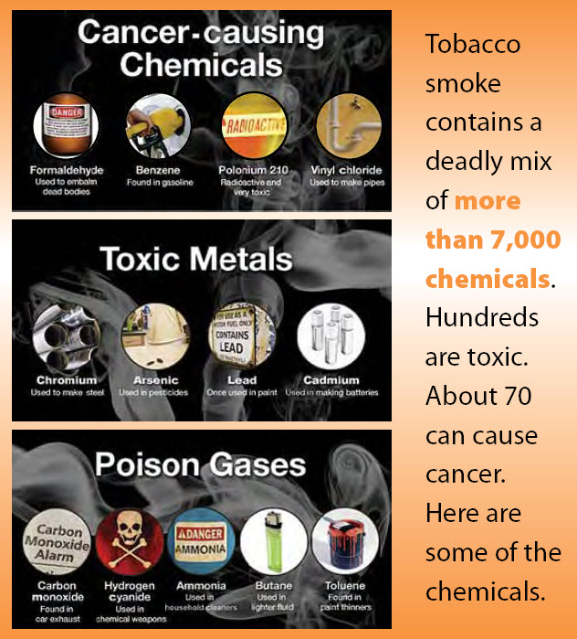 Chemicals in Tobacco Smoke
