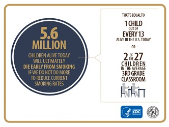 5.6 Million Children