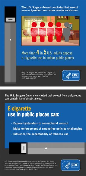 The U.S. Surgeon General concluded that aerosol from e-cigarettes can contain harmful substances. More than 4 in 5 U.S. adults oppose e-cigarette use in indoor public places.  E-cigarette use in public places can: expose bystanders to secondhand aerosol; make enforcement of smokefree policies challenging; influence the acceptability of tobacco use.