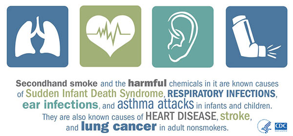 How second hand smoke affects adults photos 200