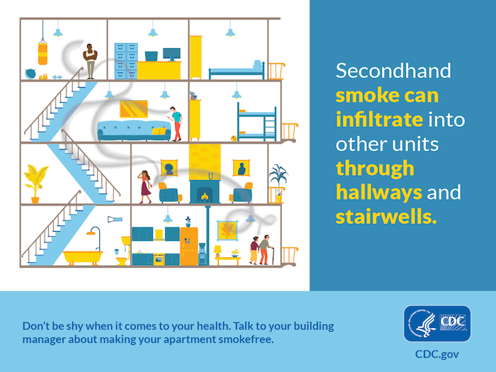 Secondhand smoke can infiltrate into other units through hallways and stairwells. Don't be shy when it comes to your health. Talk to your building manager about making your apartment smokefree