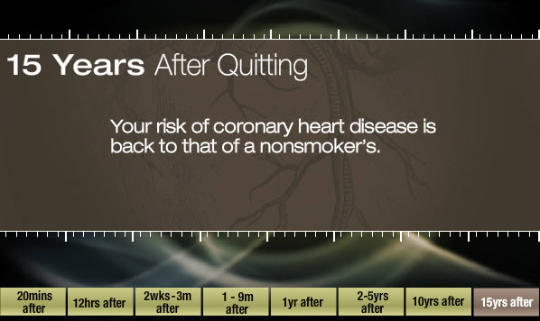 Benefits of Quitting | Smoking & Tobacco Use | CDC