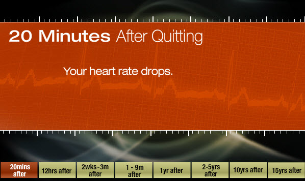 20 minutes after quitting: Your heart rate drops.