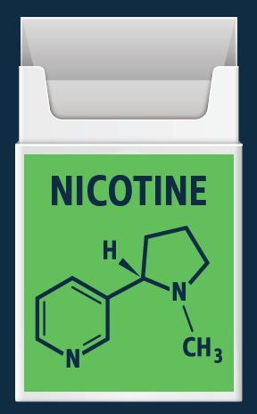 Nicotine with formula on a container