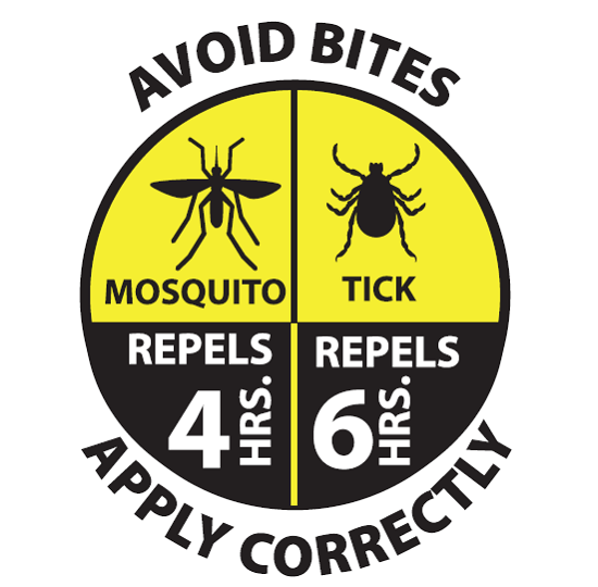 Figure 2-01. Sample repellency awareness graphic for skin-applied insect repellents