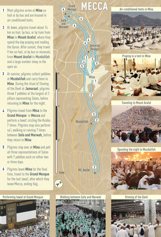 Map 4-02. Hajj destination map