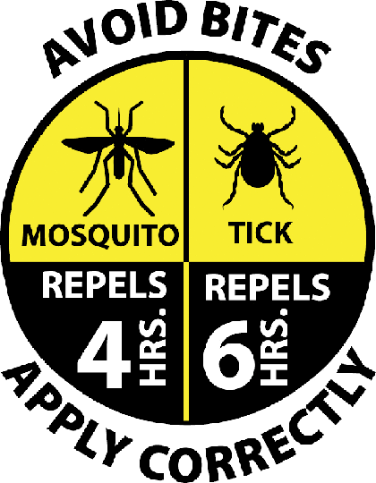 Figure 3-02. Sample repellency awareness graphic for skin- applied insect repellents