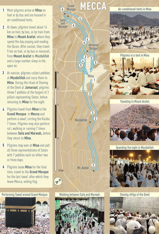 Map 10-02. Hajj destination map