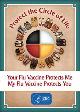 Protect the Circle of Life flu vaccine postcard with various generations of shoes pictured