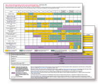 Pneumococcal Vaccine Recommendations   Vaccines and Immunizations   CDC
